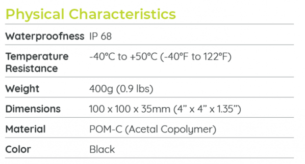 pyro_eco_physical_characteristics.png